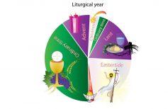 L'année liturgique : éclaircissons les choses